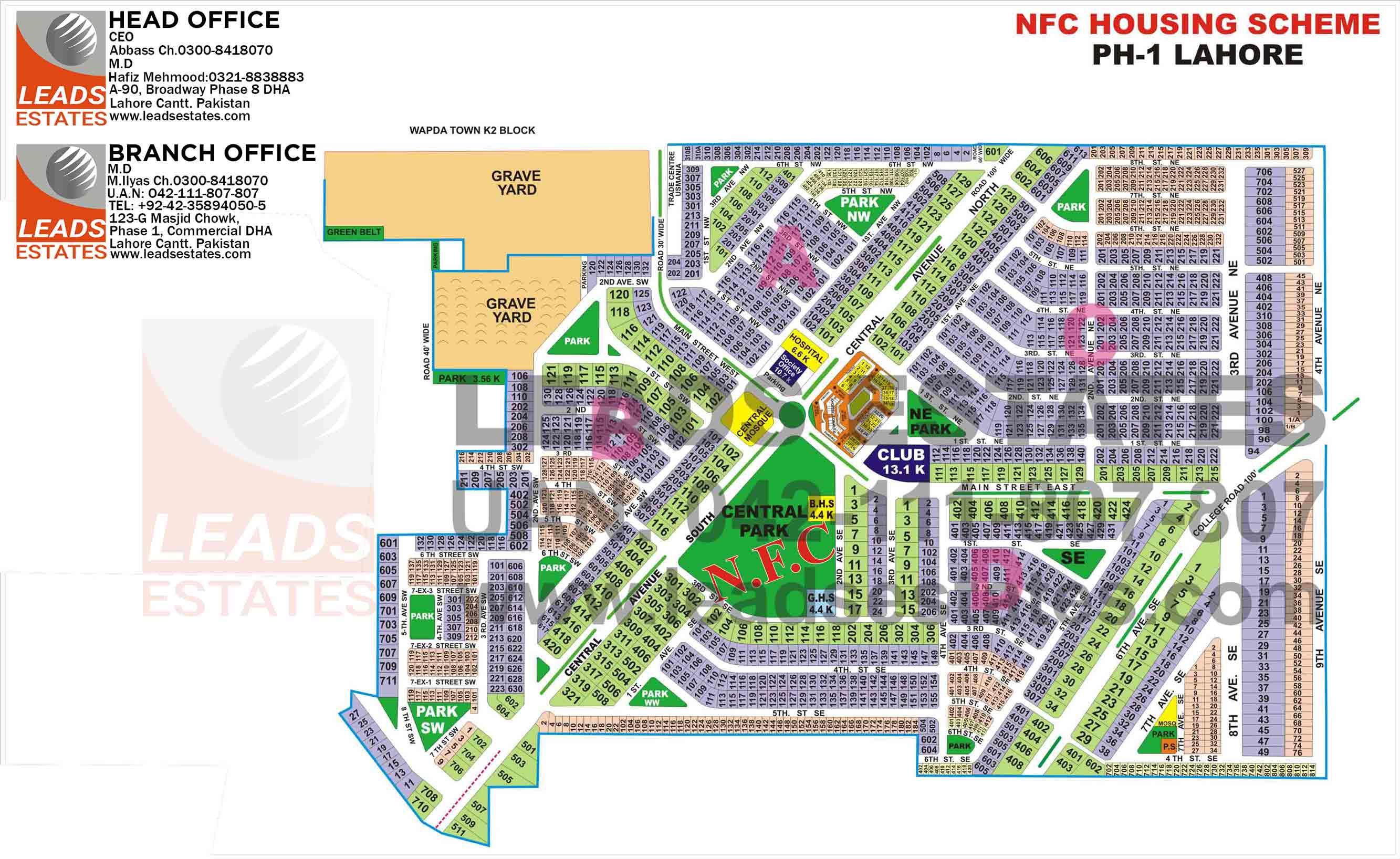 NFC Phase 1